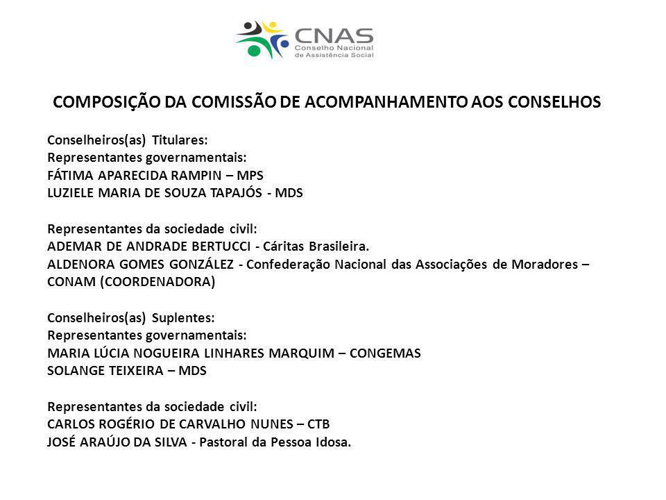 COMPOSIÇÃO DA COMISSÃO DE ACOMPANHAMENTO AOS CONSELHOS