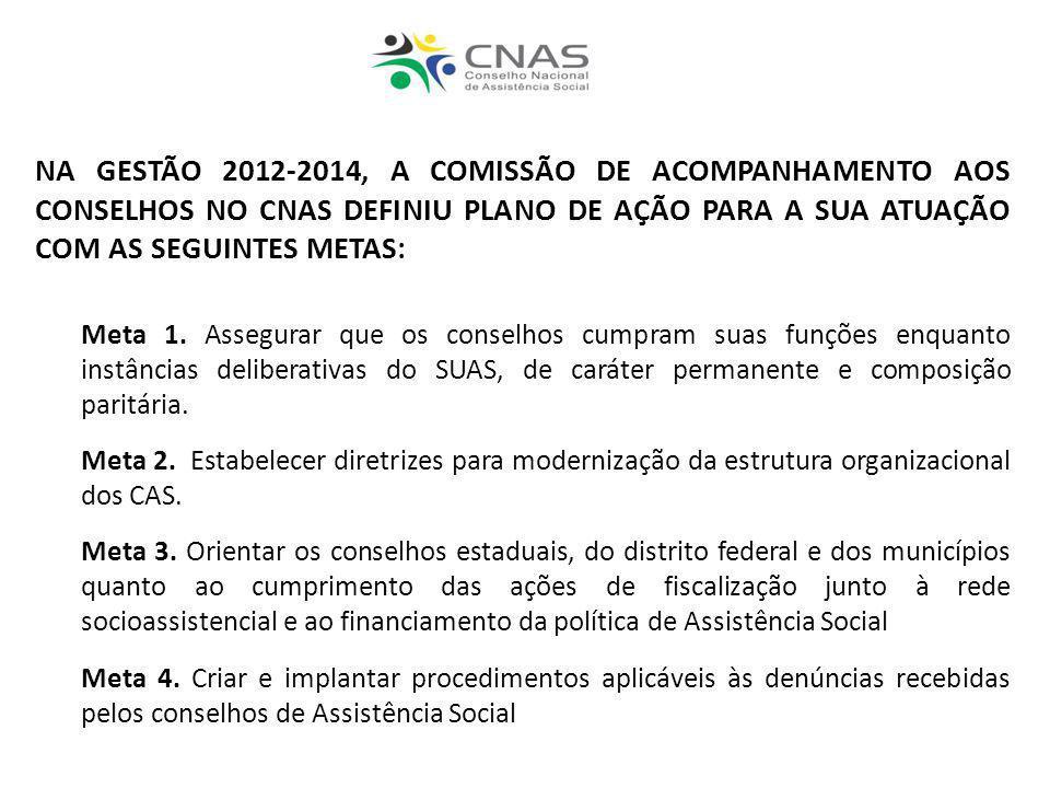 NA GESTÃO 2012-2014, A COMISSÃO DE ACOMPANHAMENTO AOS CONSELHOS NO CNAS DEFINIU PLANO DE AÇÃO PARA A SUA ATUAÇÃO COM AS SEGUINTES METAS: