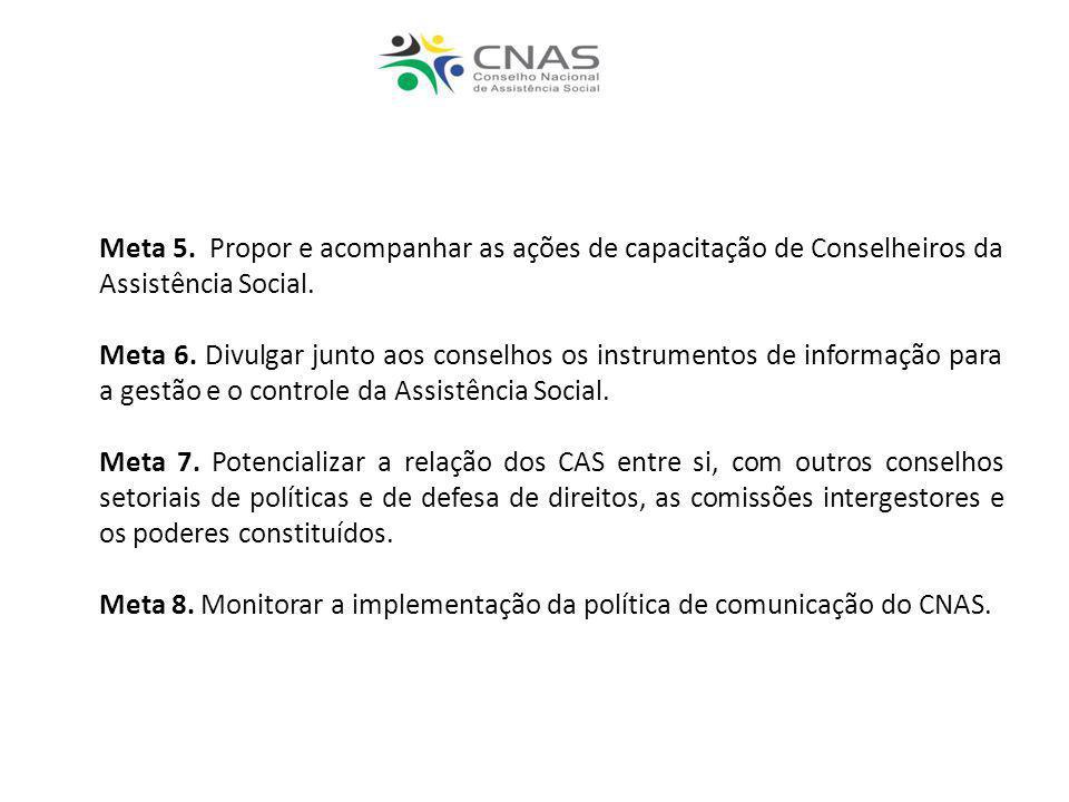 Meta 5. Propor e acompanhar as ações de capacitação de Conselheiros da Assistência Social.