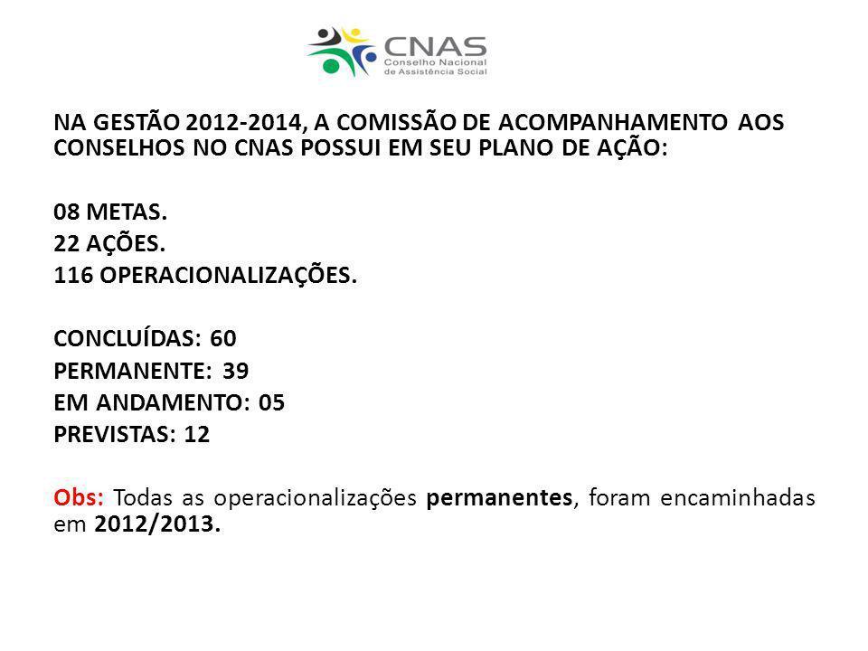NA GESTÃO 2012-2014, A COMISSÃO DE ACOMPANHAMENTO AOS CONSELHOS NO CNAS POSSUI EM SEU PLANO DE AÇÃO: 08 METAS.