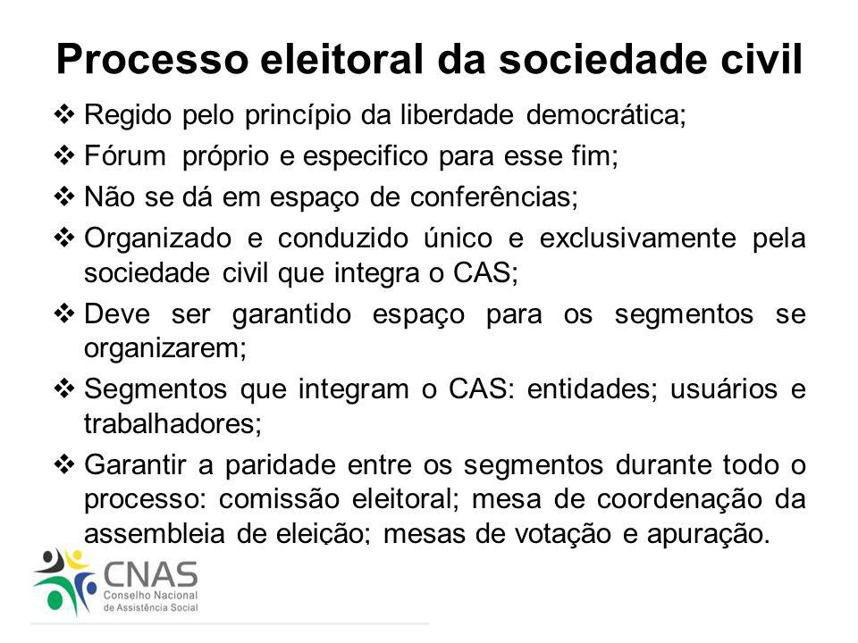 Processo eleitoral da sociedade civil