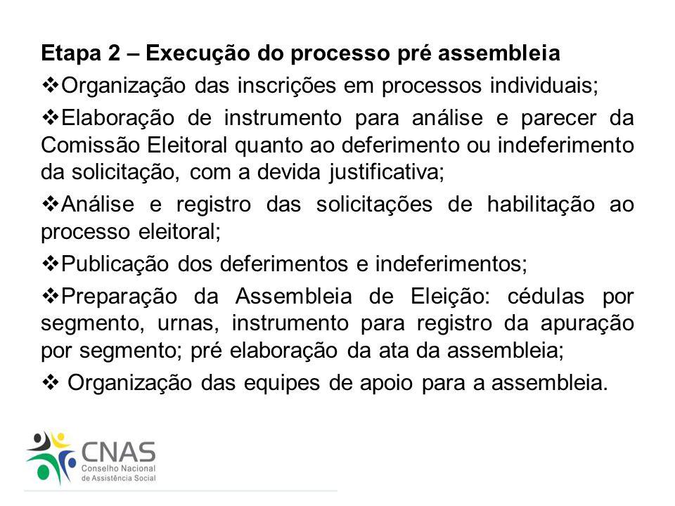 Etapa 2 – Execução do processo pré assembleia