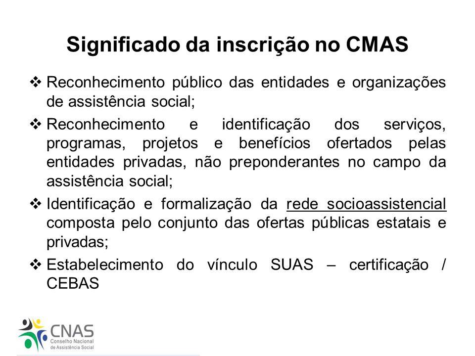 Significado da inscrição no CMAS