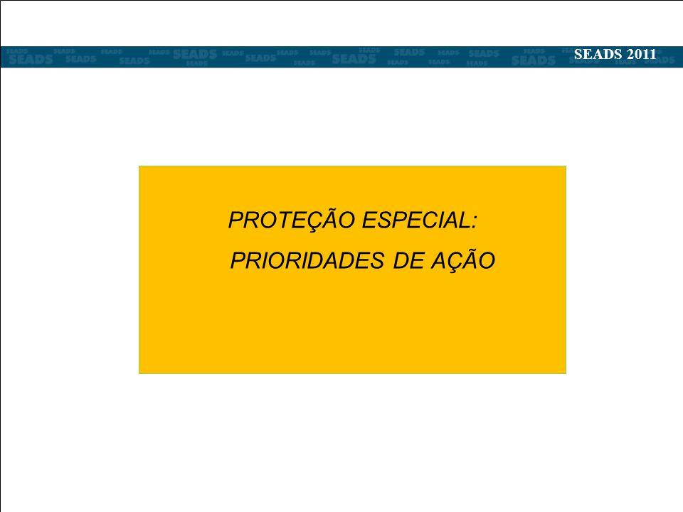 PROTEÇÃO ESPECIAL: PRIORIDADES DE AÇÃO