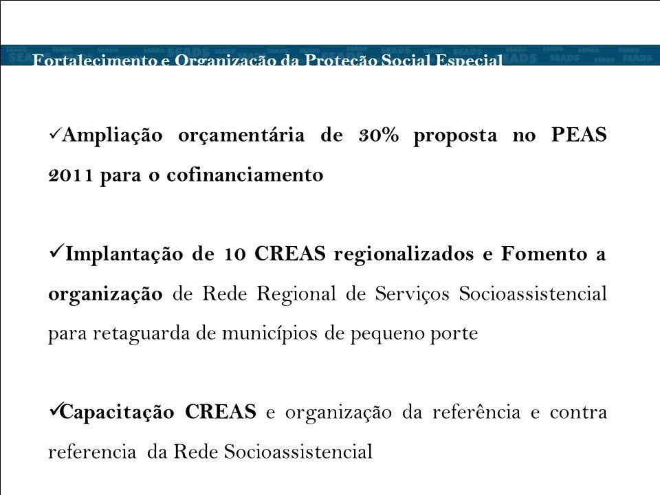 Fortalecimento e Organização da Proteção Social Especial