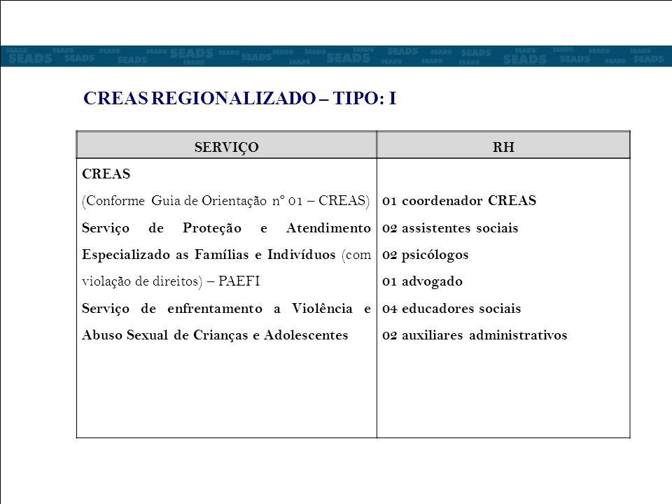 CREAS REGIONALIZADO – TIPO: I