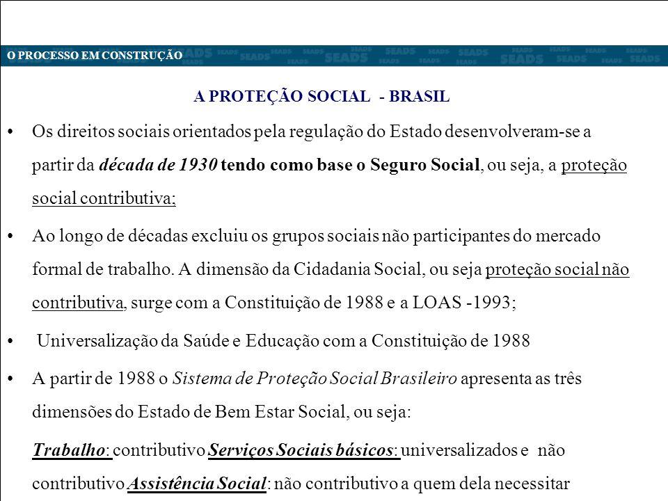 Universalização da Saúde e Educação com a Constituição de 1988