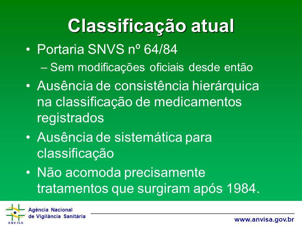 Classificação atual Portaria SNVS nº 64/84