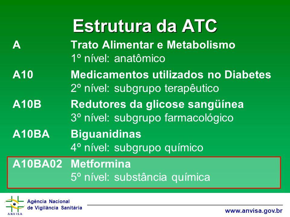 Estrutura da ATC A Trato Alimentar e Metabolismo 1º nível: anatômico