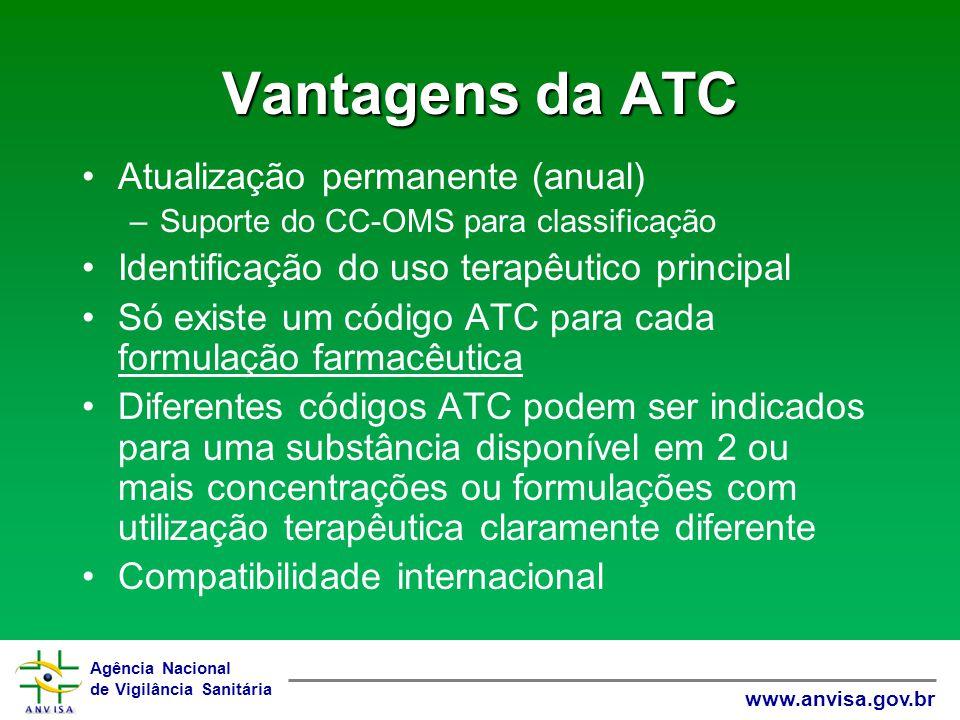 Vantagens da ATC Atualização permanente (anual)
