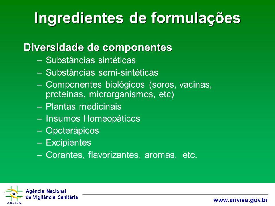 Ingredientes de formulações