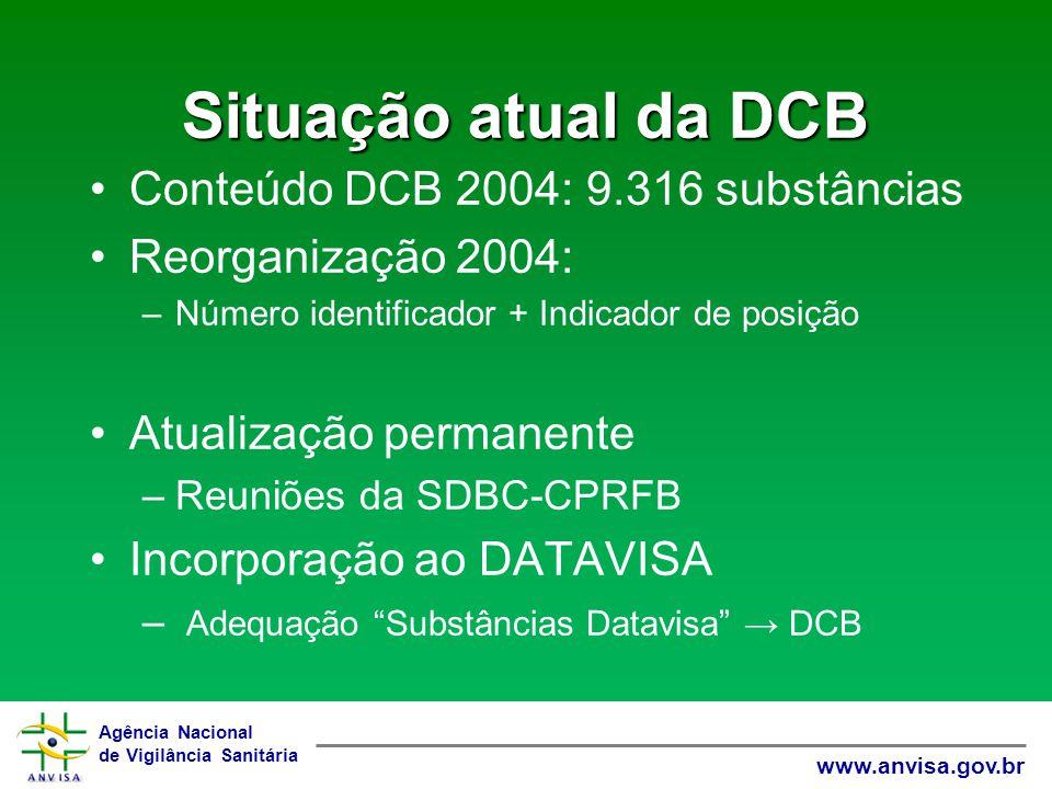 Situação atual da DCB Conteúdo DCB 2004: 9.316 substâncias