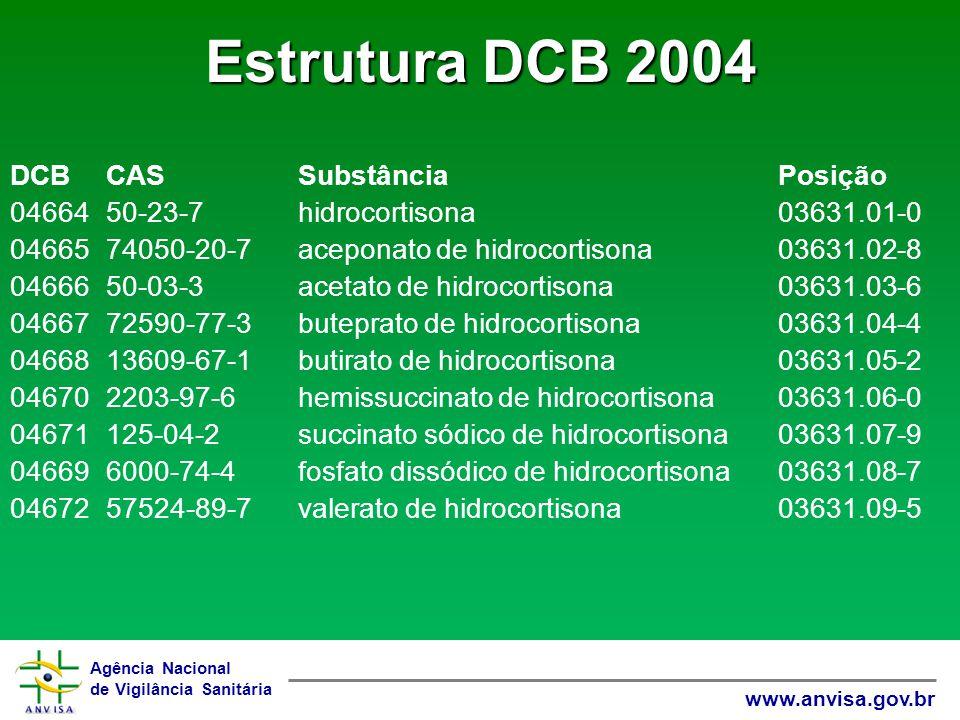 Estrutura DCB 2004 DCB CAS Substância Posição