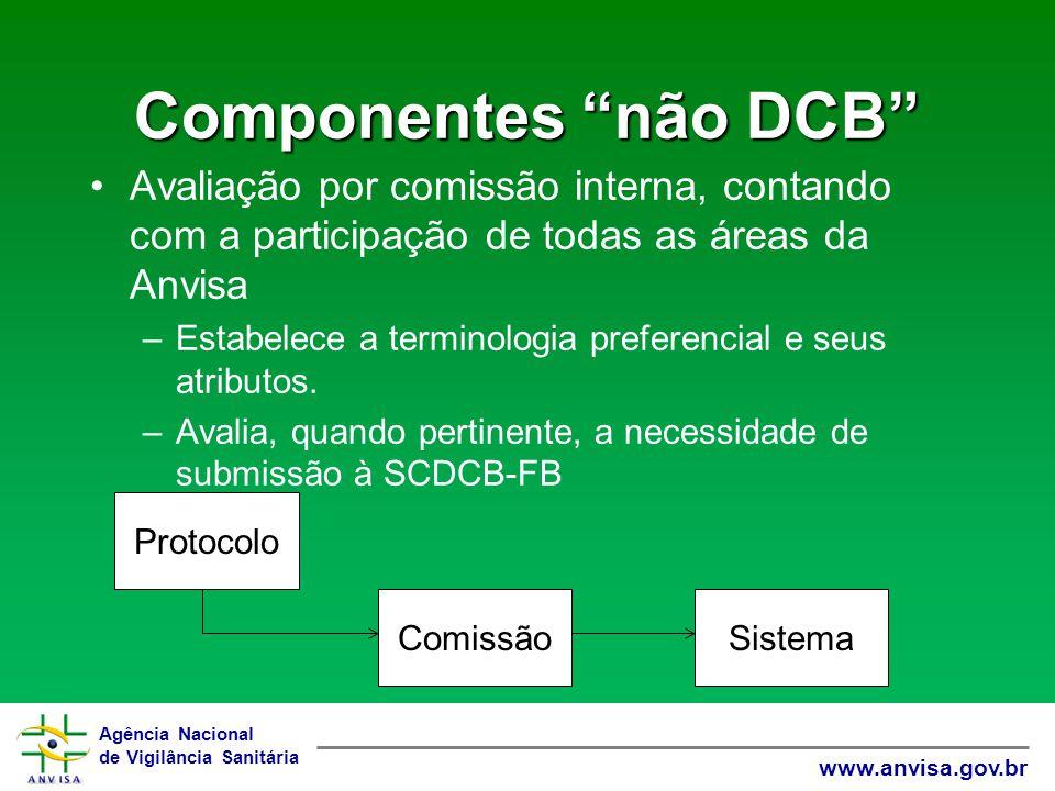 Componentes não DCB Avaliação por comissão interna, contando com a participação de todas as áreas da Anvisa.