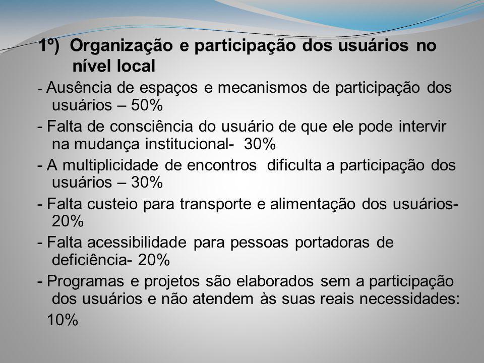 1º) Organização e participação dos usuários no nível local