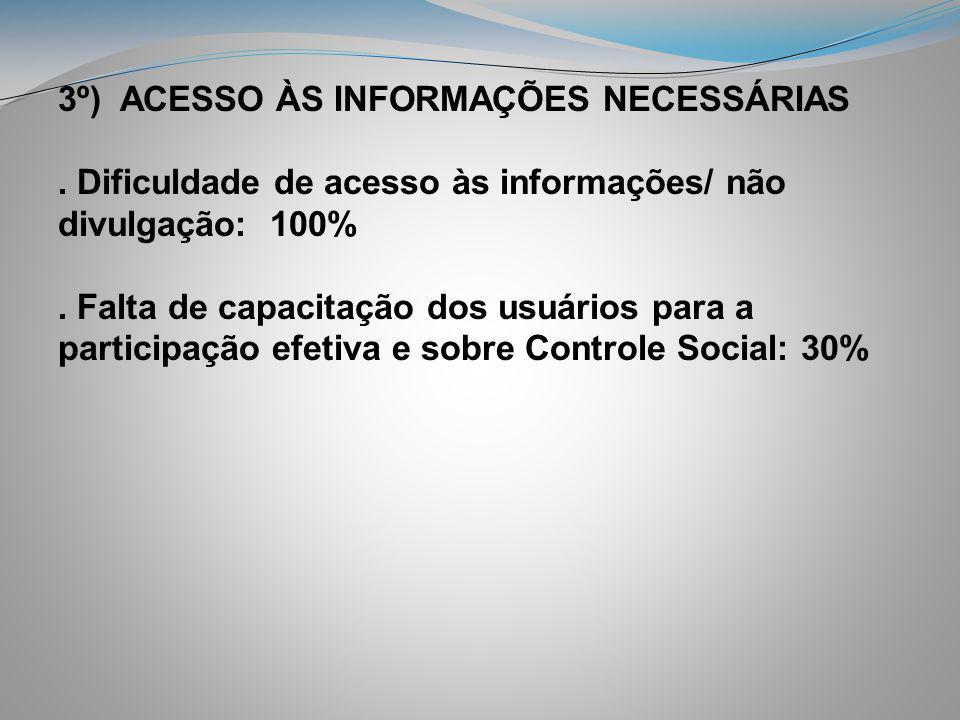3º) ACESSO ÀS INFORMAÇÕES NECESSÁRIAS