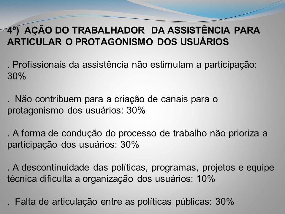 4º) AÇÃO DO TRABALHADOR DA ASSISTÊNCIA PARA ARTICULAR O PROTAGONISMO DOS USUÁRIOS .