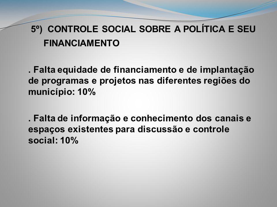 5º) CONTROLE SOCIAL SOBRE A POLÍTICA E SEU