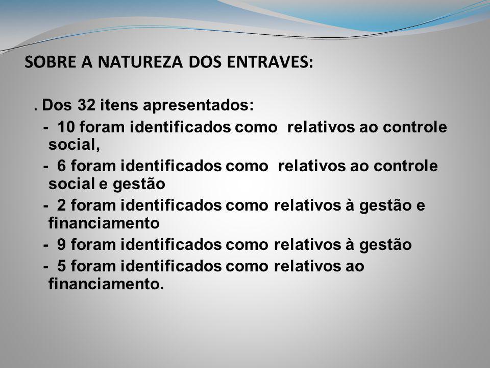 SOBRE A NATUREZA DOS ENTRAVES: