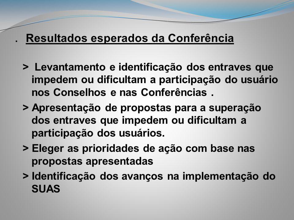 . Resultados esperados da Conferência