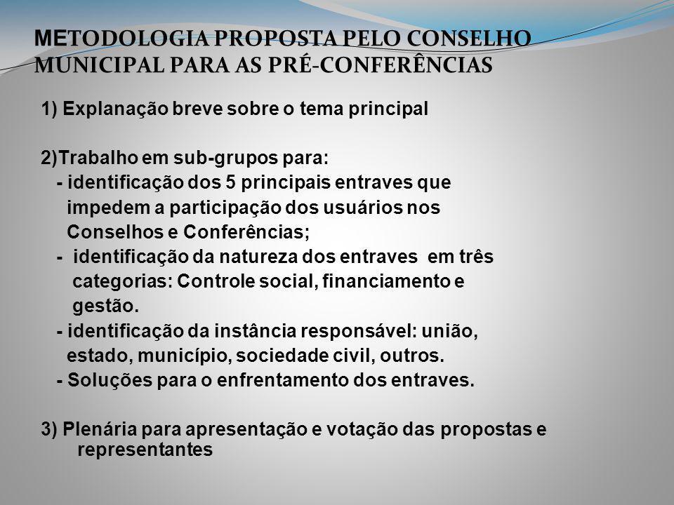 METODOLOGIA PROPOSTA PELO CONSELHO MUNICIPAL PARA AS PRÉ-CONFERÊNCIAS