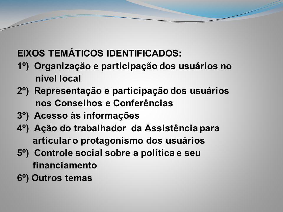 EIXOS TEMÁTICOS IDENTIFICADOS: