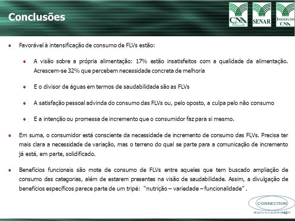 Conclusões Favorável à intensificação de consumo de FLVs estão: