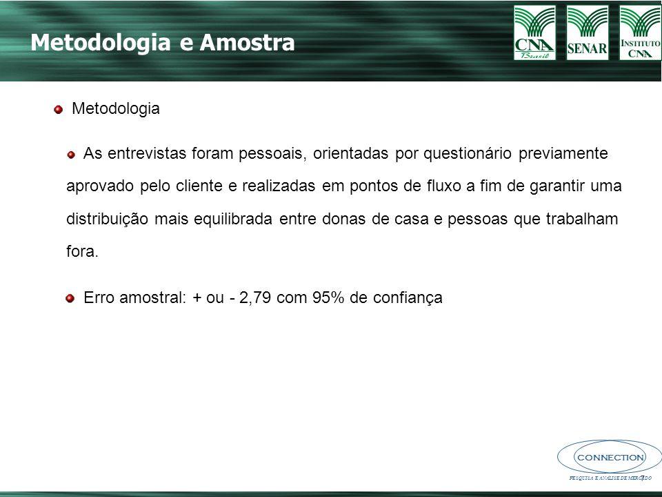 Metodologia e Amostra Metodologia