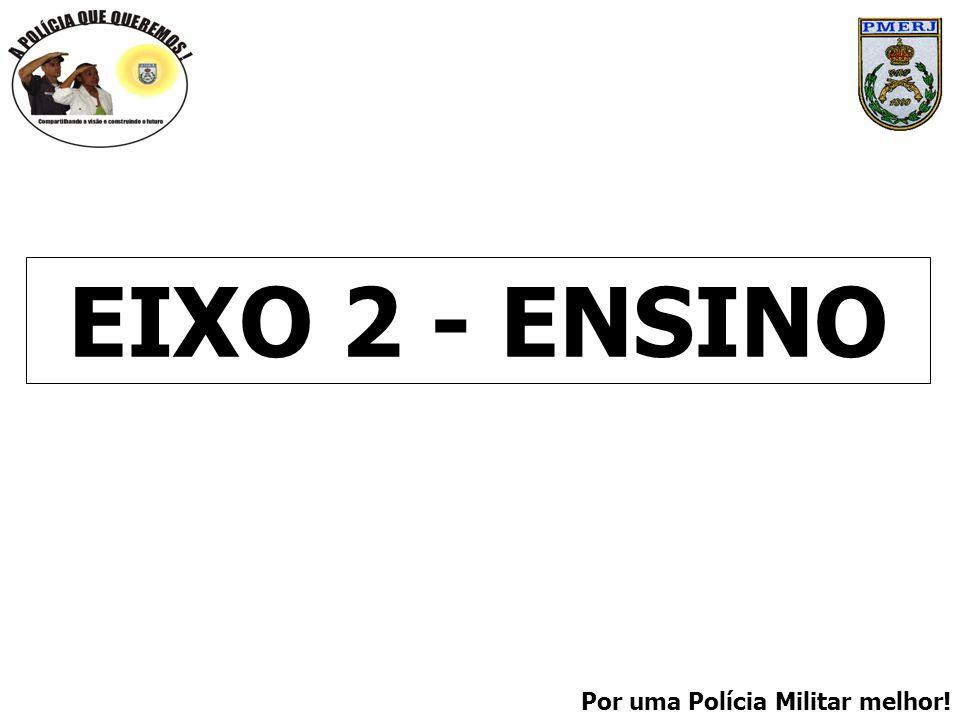 EIXO 2 - ENSINO