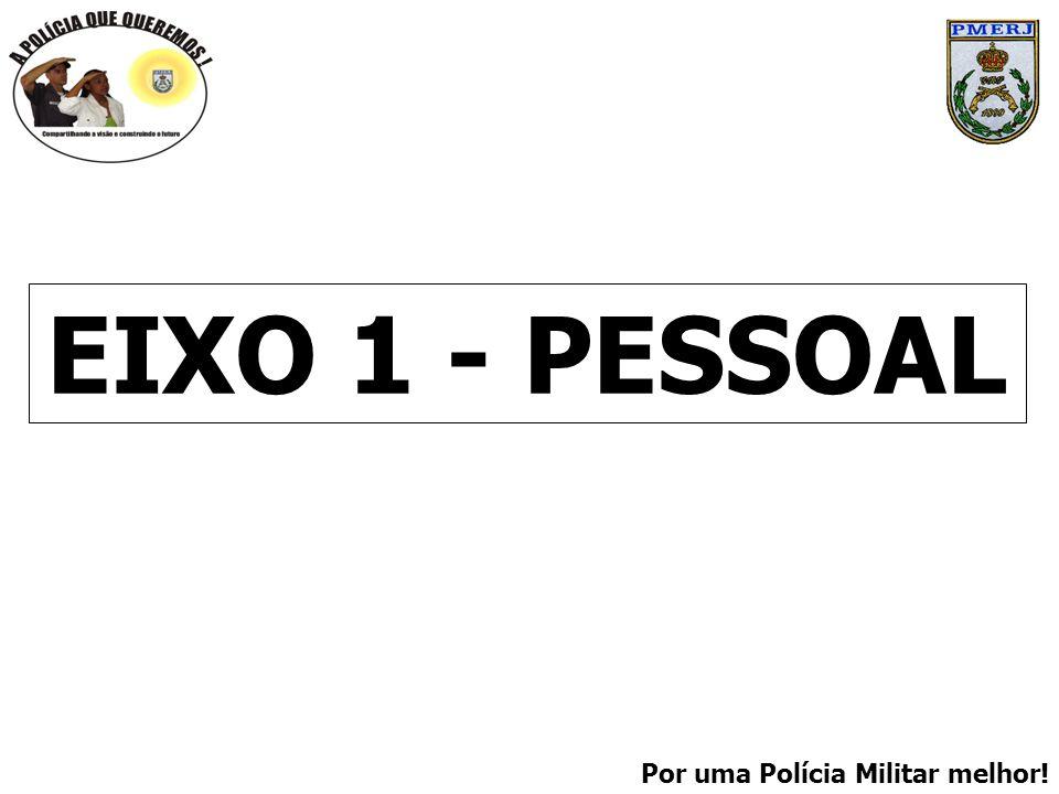 EIXO 1 - PESSOAL