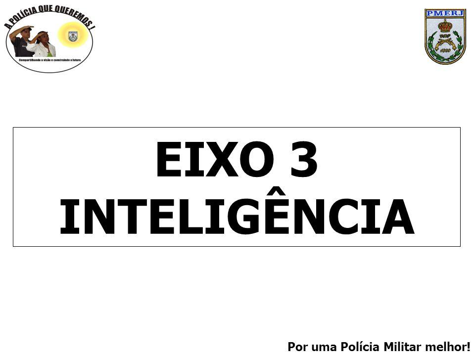 EIXO 3 INTELIGÊNCIA