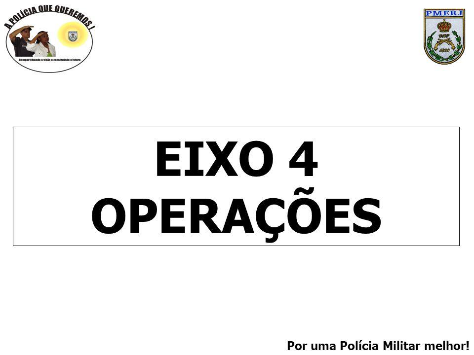 EIXO 4 OPERAÇÕES