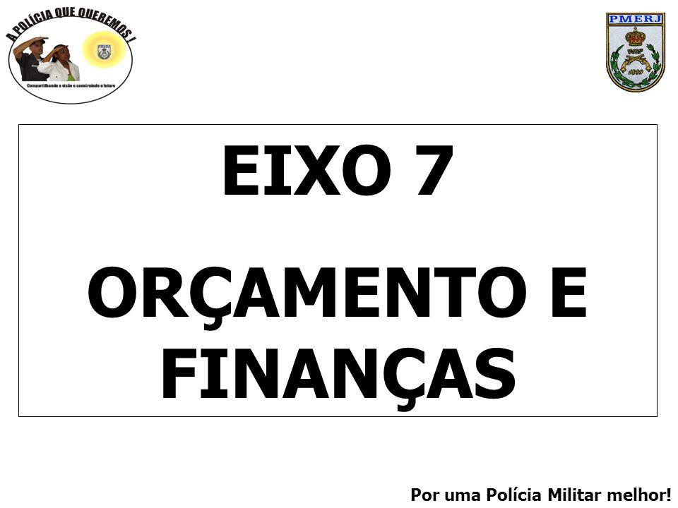 EIXO 7 ORÇAMENTO E FINANÇAS