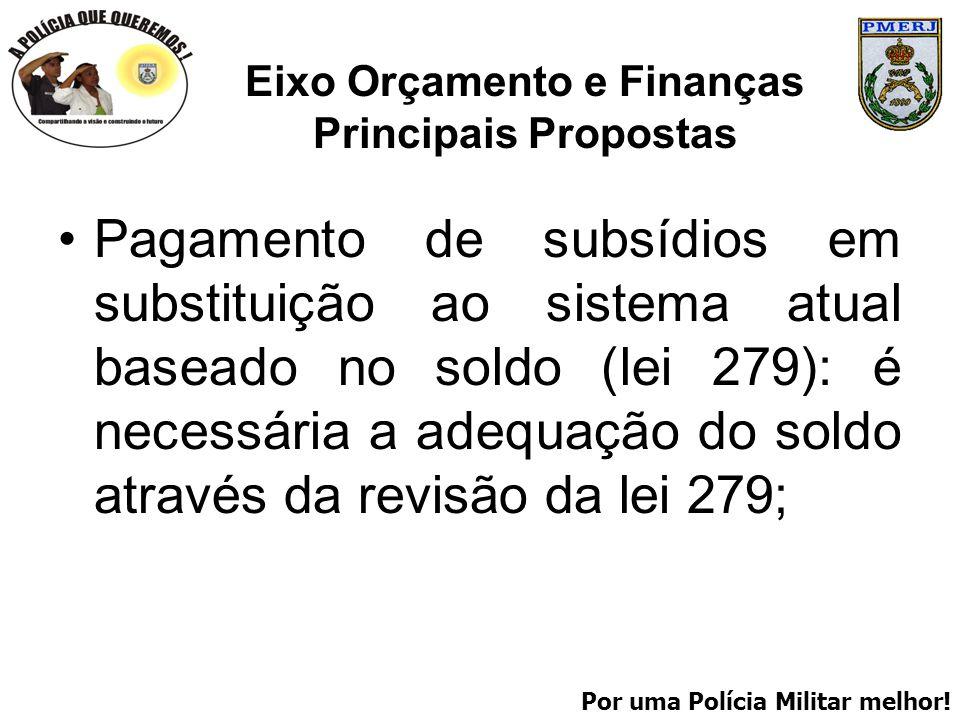 Eixo Orçamento e Finanças Principais Propostas