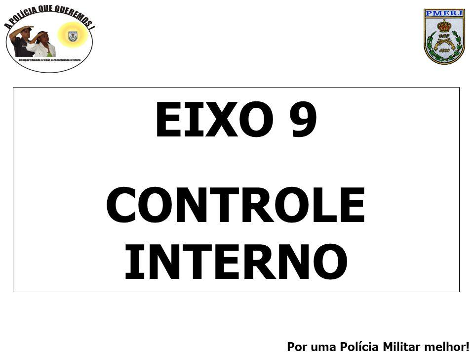 EIXO 9 CONTROLE INTERNO
