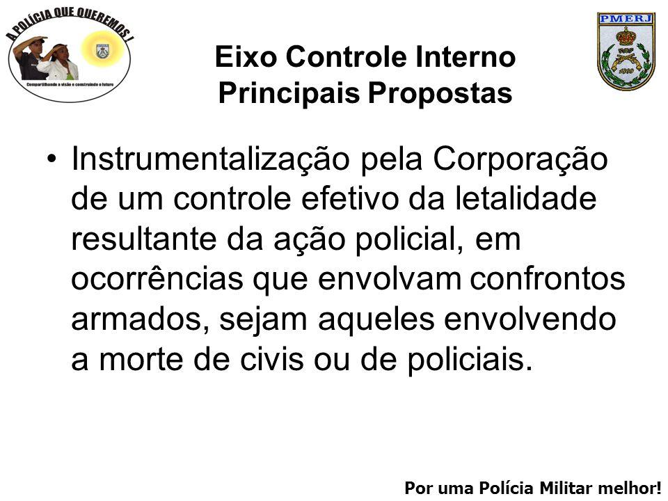 Eixo Controle Interno Principais Propostas