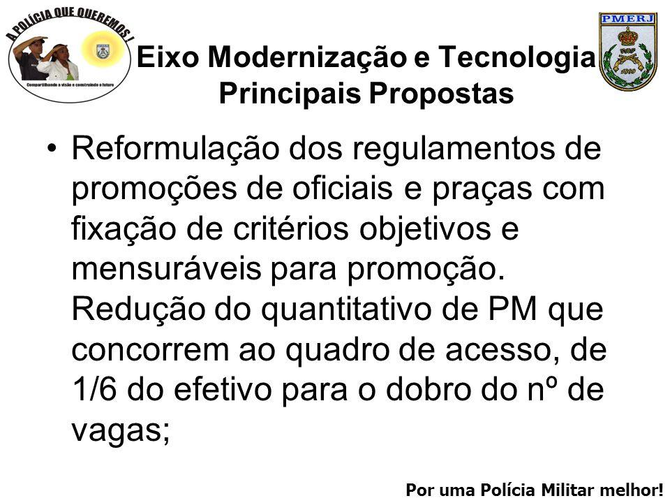 Eixo Modernização e Tecnologia Principais Propostas