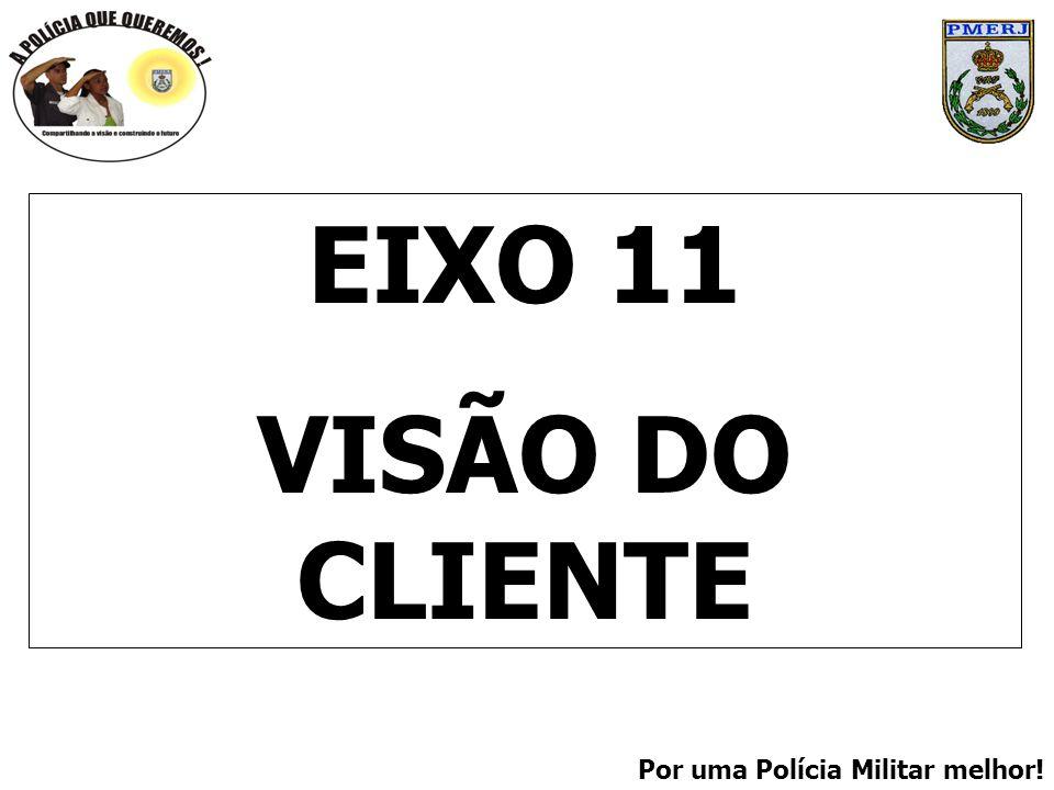 EIXO 11 VISÃO DO CLIENTE