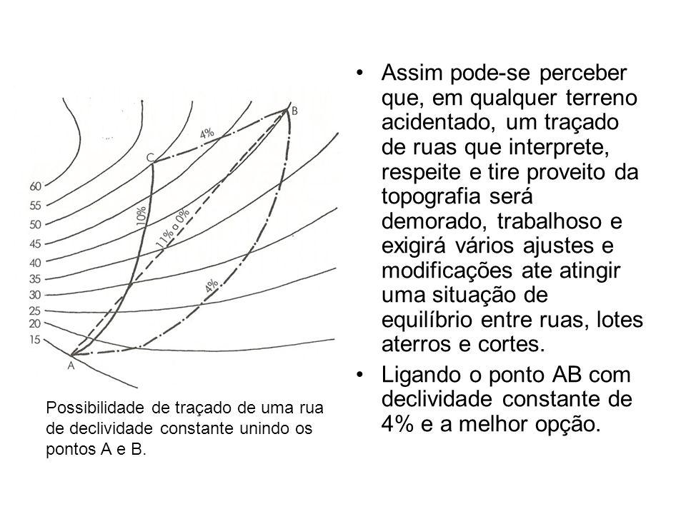 Ligando o ponto AB com declividade constante de 4% e a melhor opção.