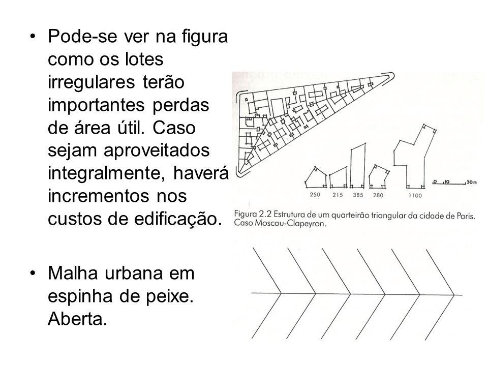 Pode-se ver na figura como os lotes irregulares terão importantes perdas de área útil. Caso sejam aproveitados integralmente, haverá incrementos nos custos de edificação.