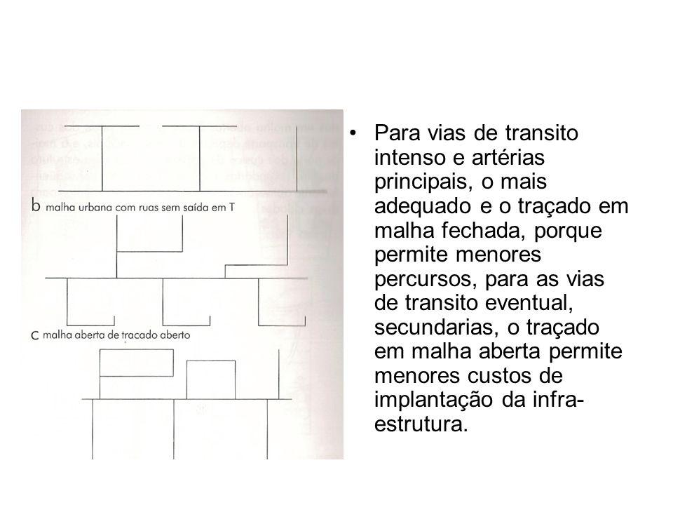 Para vias de transito intenso e artérias principais, o mais adequado e o traçado em malha fechada, porque permite menores percursos, para as vias de transito eventual, secundarias, o traçado em malha aberta permite menores custos de implantação da infra-estrutura.