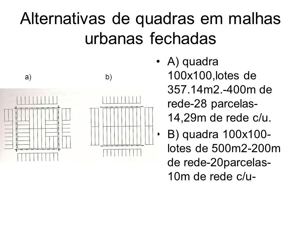 Alternativas de quadras em malhas urbanas fechadas
