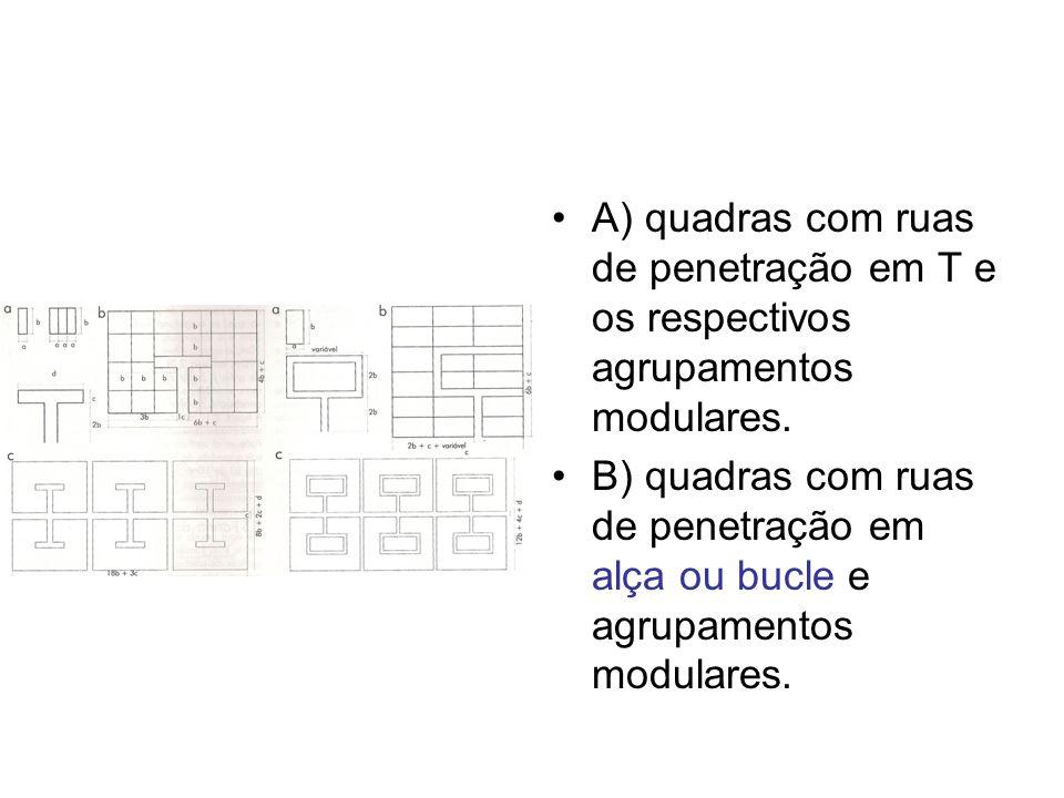 A) quadras com ruas de penetração em T e os respectivos agrupamentos modulares.