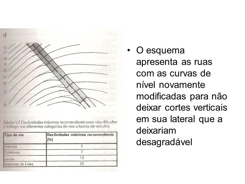 O esquema apresenta as ruas com as curvas de nível novamente modificadas para não deixar cortes verticais em sua lateral que a deixariam desagradável