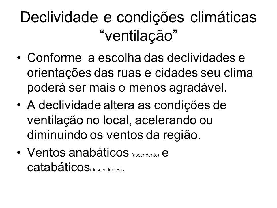 Declividade e condições climáticas ventilação
