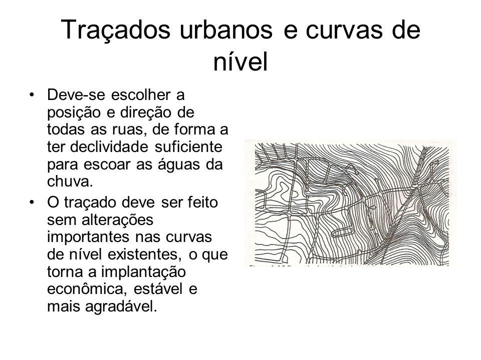 Traçados urbanos e curvas de nível