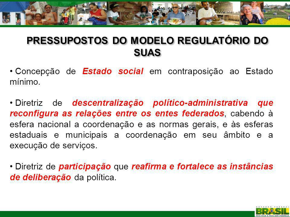 PRESSUPOSTOS DO MODELO REGULATÓRIO DO SUAS