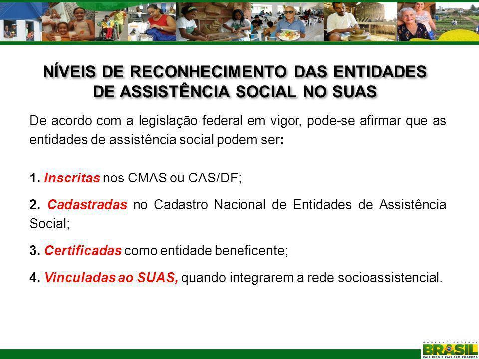 NÍVEIS DE RECONHECIMENTO DAS ENTIDADES DE ASSISTÊNCIA SOCIAL NO SUAS