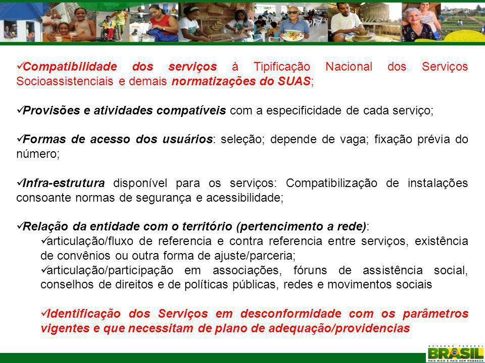 Compatibilidade dos serviços à Tipificação Nacional dos Serviços Socioassistenciais e demais normatizações do SUAS;