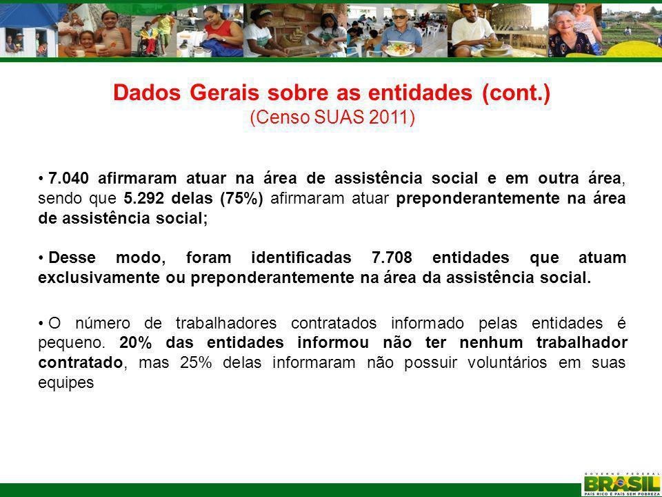Dados Gerais sobre as entidades (cont.)